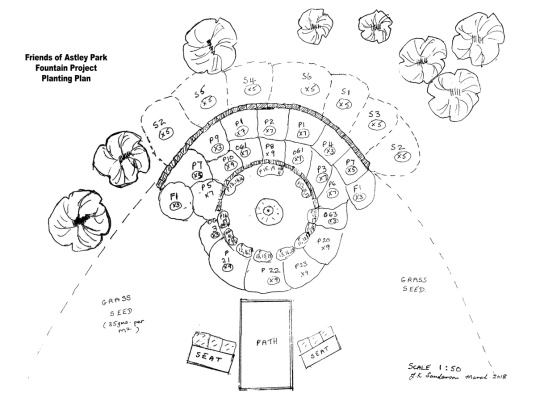 Jan Sandersons plan for the planting of the fountain
